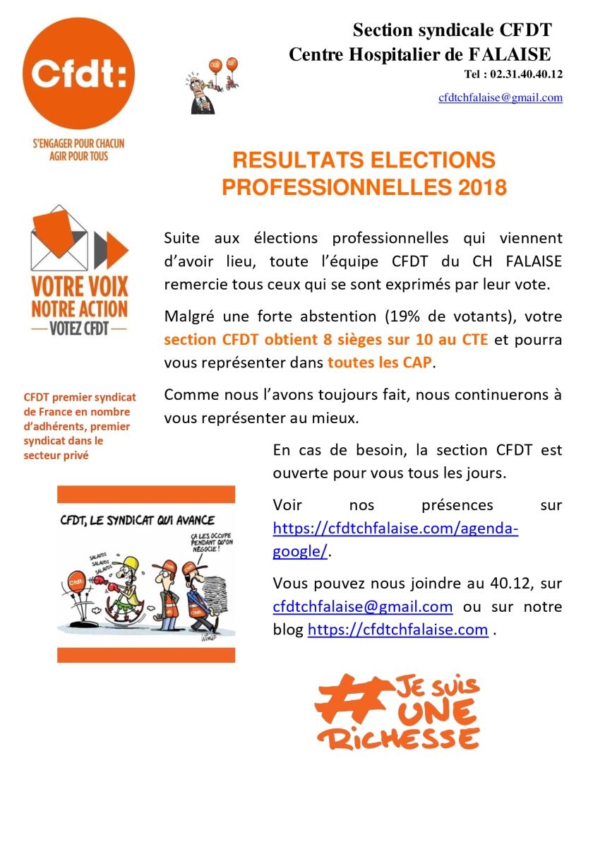Tract-résultats-élections-2018